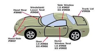1999-2004 Corvette C5 Weatherstrip Kit. Body Hardtop 11 Piece