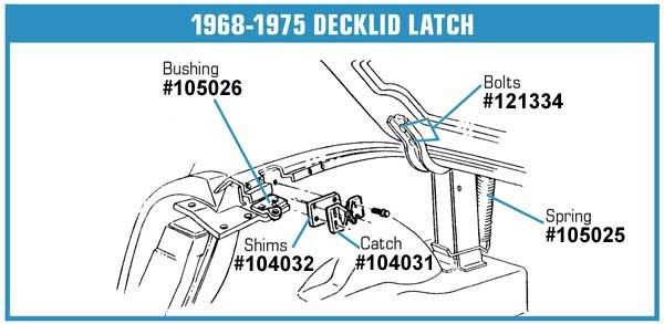 Car & Truck Parts 1963-1972 Corvette Convertible Deck Lid
