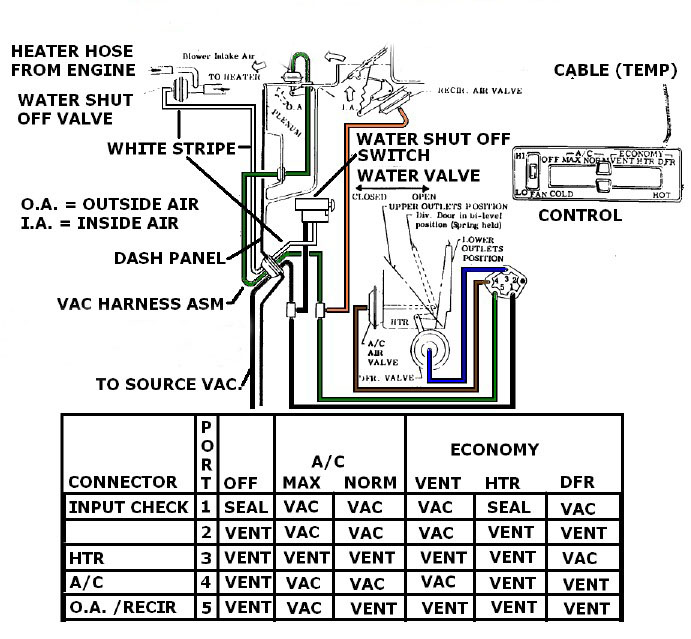 c3 corvette heater wiring diagram
