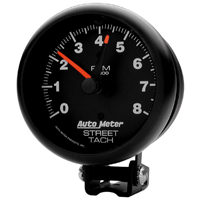 Gauge Kits & Lenses